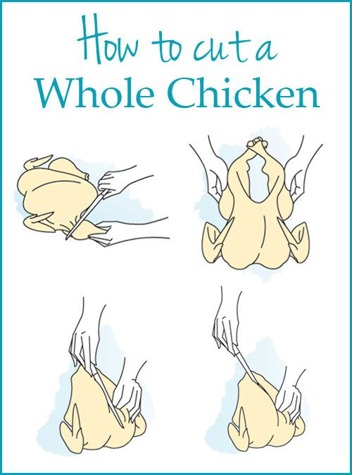How to cut a whole chicken.