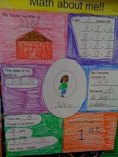 What a great beginning of the year math activity to see what students know and like about numbers!