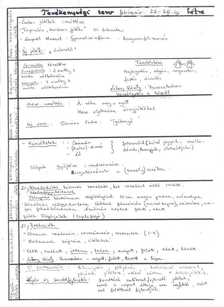 Cica Csoport, rácalmási óvoda: Foglalkozás 2010. február 22-26.