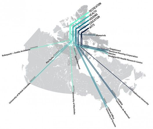 /Map diagram of Arctic Adaptations team members © Lateral Office, 2013