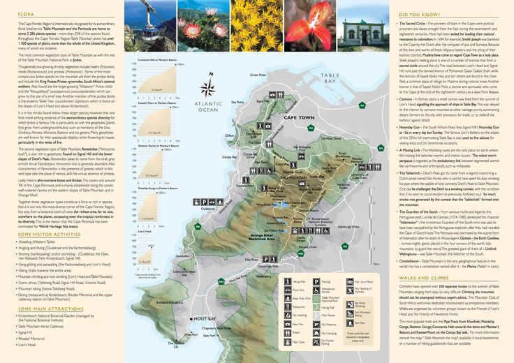 maps of signal hill hiking trails cape town - Google Search