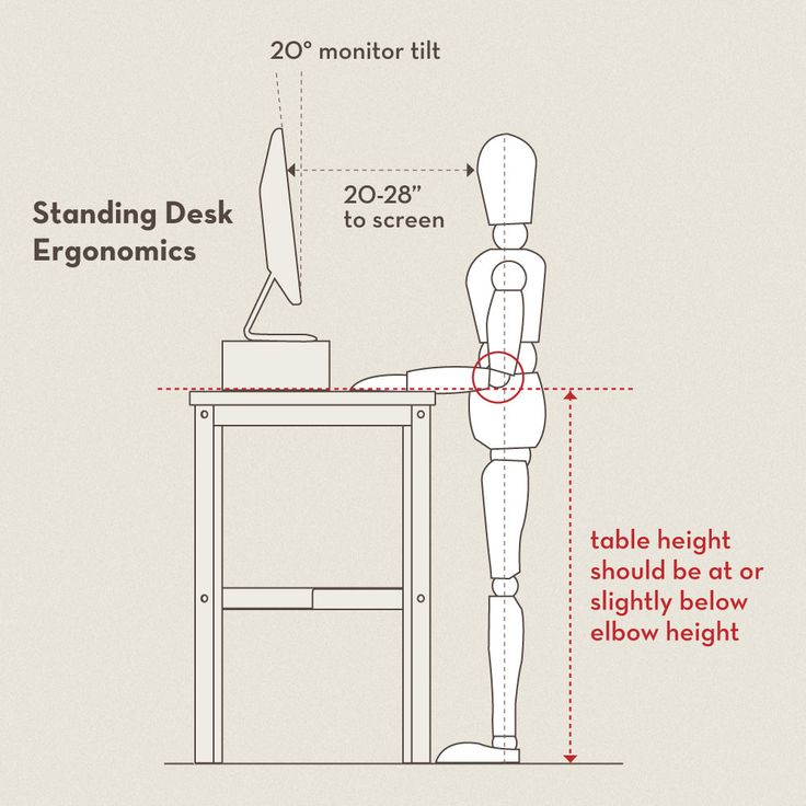 the best ergonomic standing desk that you can have is the one thatu0027s made just for