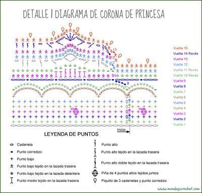 Detalle 1 Corona niña