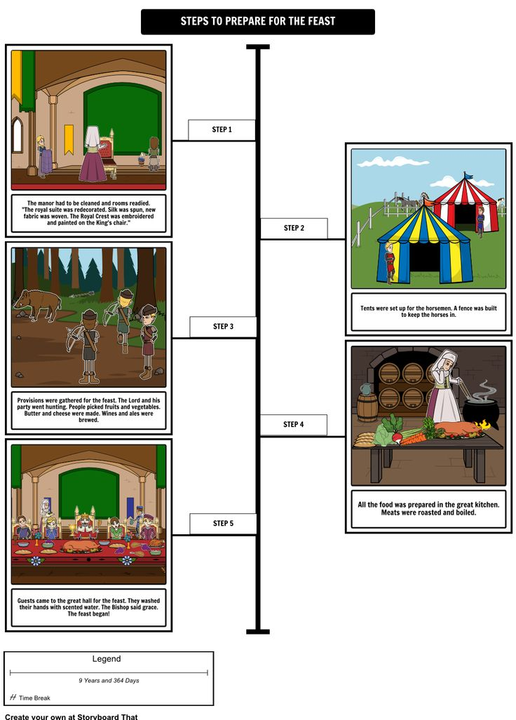 3. The Middle Ages ...