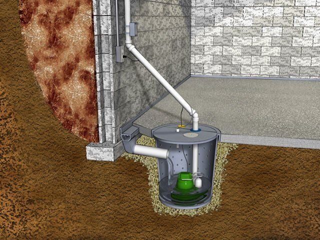 How To Install A Sump Pump Sump Pump Installation Waterproofing Basement Sump Pump Drainage