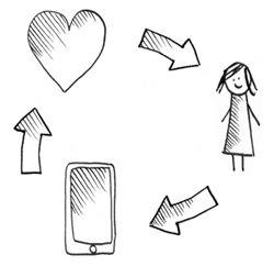 Astridk Haug 10 steps til din indholdsstrategi 27. februar 2014