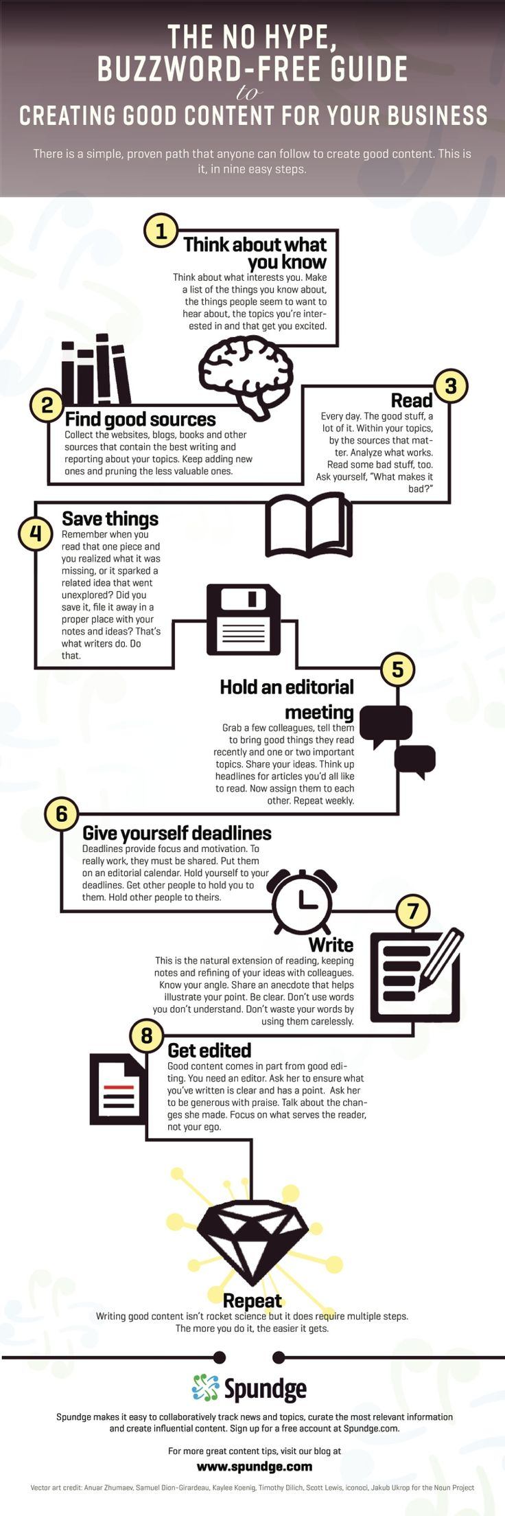 Creating good content is not an easy task. I could be, however, mastered. Here are 8 tips how to approach to writing good content. #tips #2013