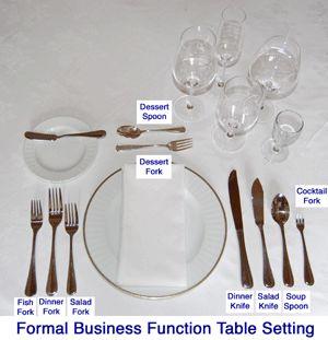 Etiquette | Dining Etiquette Seminars u0026 Consulting - Place Settings & 137 best Dining Etiquette images on Pinterest | Dining etiquette ...