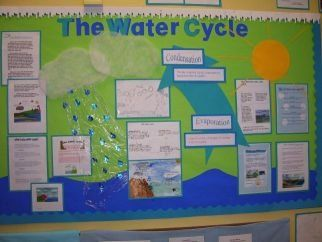 The Water Cycle Display, classroom display, class display, understanding, science, water, rain, evaporation, Early Years (EYFS), KS1&KS2 Primary Resources