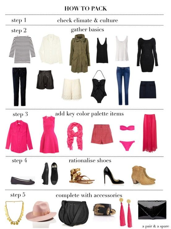 How to Pack:  Step 1.  Check the weather and the cultural expectations – this one is obvious, you want to know what type of clothes you'll need. Obviously you need more clothes for travel to colder destinations. Add jackets, tights, hats and boots as required. Its also useful to do a Google search and check whether your destination will be a place you can wear skimpier outfits or somewhere you should be covered up. Theres nothing worse than arriving somewhere and feeling like the unfortunate ...