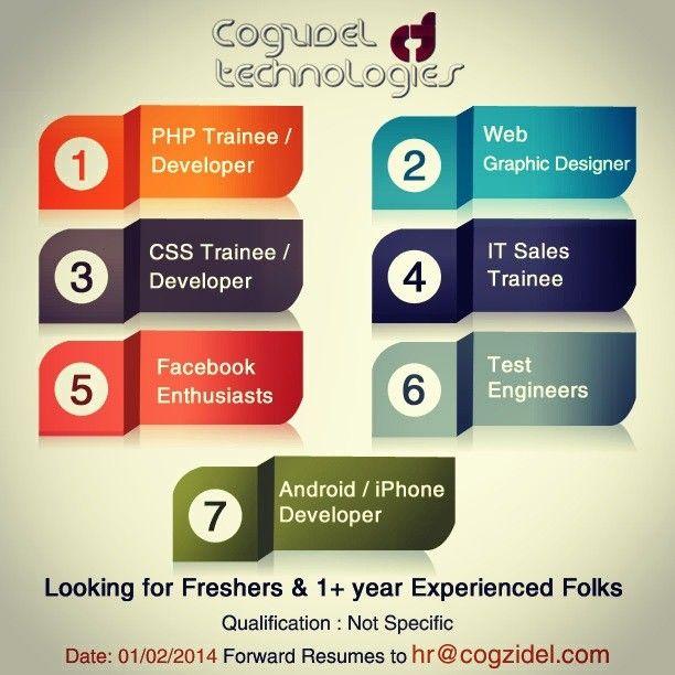 Walk-in at Cogzidel Technologies Pvt Ltd on 01-Feb-2014