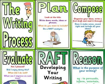 writing process for kids poster Tanisha free owl writing process posters - great for teaching kids the process of writing {or, a fun reminder for me, too :}.