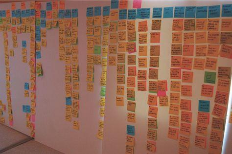 An open card sort arrayed on a wall