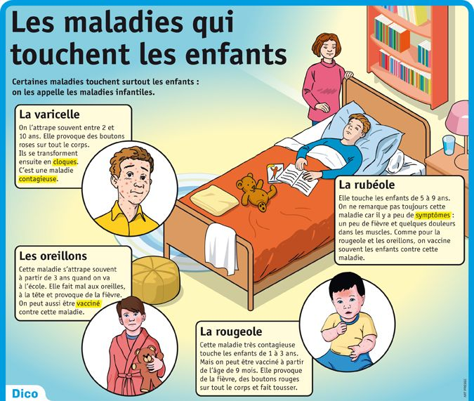 Célèbre 90 best FLE : la santé images on Pinterest | Sleep, French  GS11