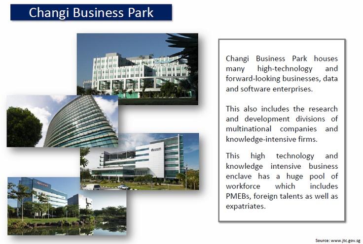 Changi Business Park Singapore