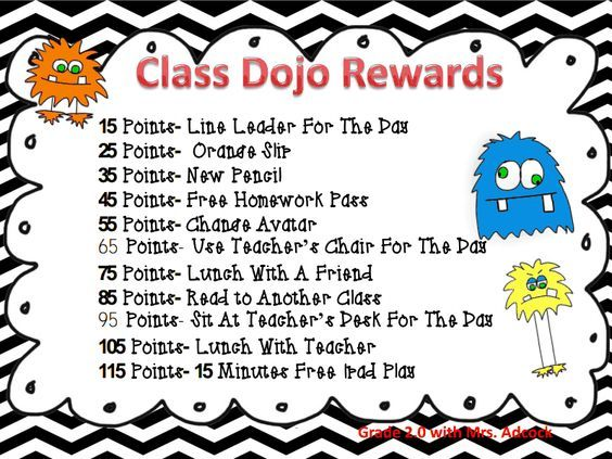 Image result for class dojo rewards