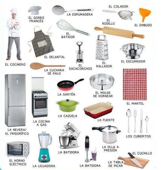 Koken, en woorden van voorwerpen die je gebruikt in de keuken!  http://www.leukspaansleren.nl/la-cocina-de-keuken  Samen Leuk #Spaans Leren :)