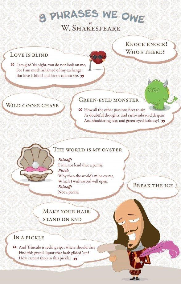 8 фраз в английском языке, которыми мы обязаны Шекспиру