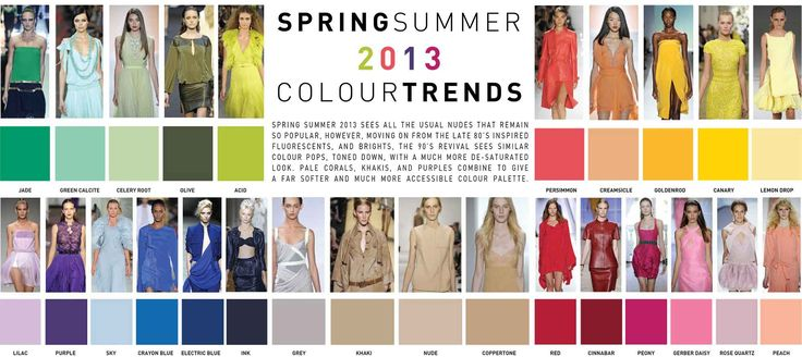 Fashion Forecasting: Trend Reports by Author Studios,UK