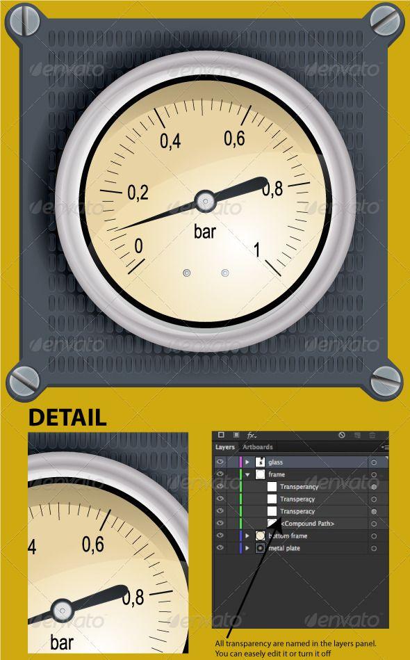 Analog Dashboard