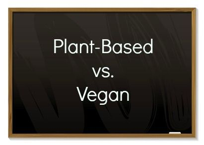 "What is a Plant-Based Diet? The Difference Between ""Plant-Based"" and ""Vegan"" -DEFINITIONS: Vegetarian diet, Vegan diet, Vegan junk foods, Whole Food Plant-based diet, (SAD=Standard American Diet)."