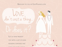 INFOGRAPHIC: Love Don't Cost a Thing. Or Does It?Brides To Be, Costs Breaking Down, Search, Guest Post, Fun Facts, Things, Infographic, Average Wedding Costs, The Roller Coasters