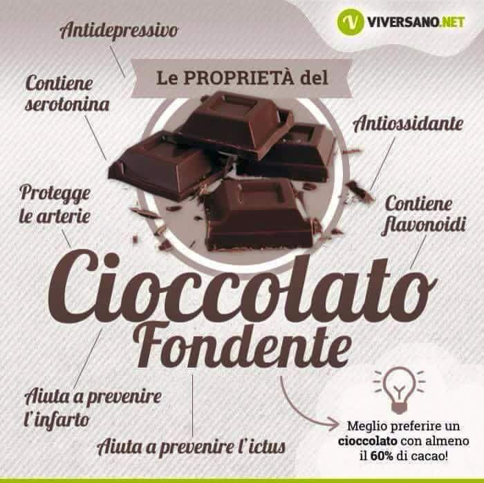 Per tutti i dipendenti del cioccolato...consolatevi!
