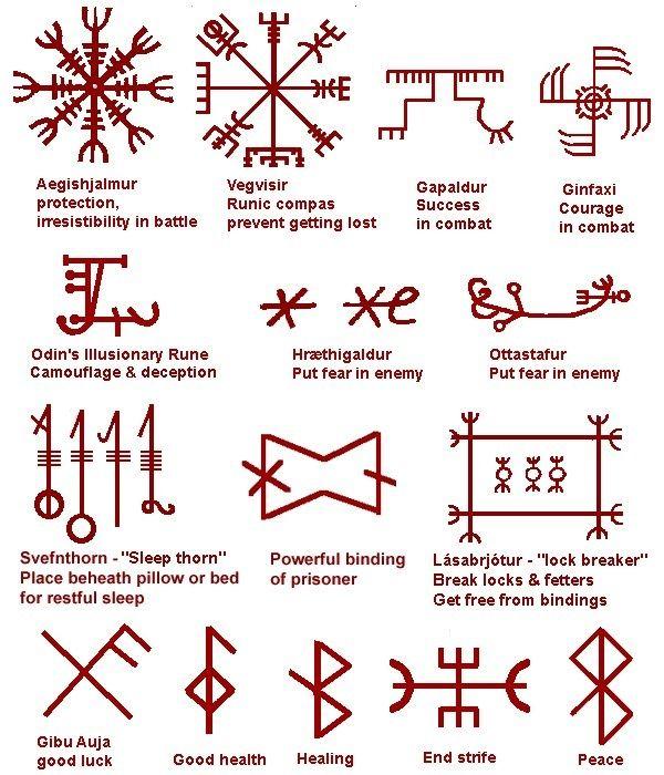 viking symbols                                                                                                                                                                                 More