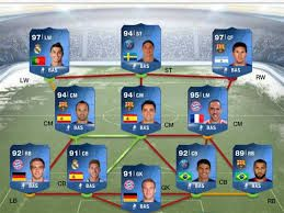 I play fifa 15 a lot with my cousin most likely we play ultimate team but when w're with more then we play normal mod 2 v 2 of course.