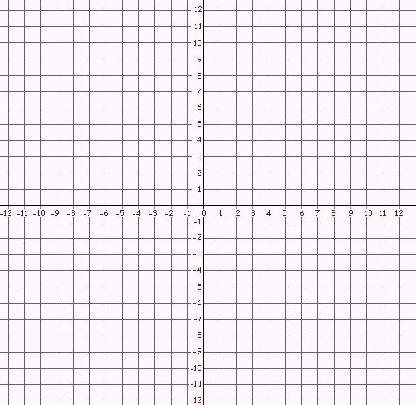 14 best Math Fun images on Pinterest School, Classroom ideas and - making graph paper in word