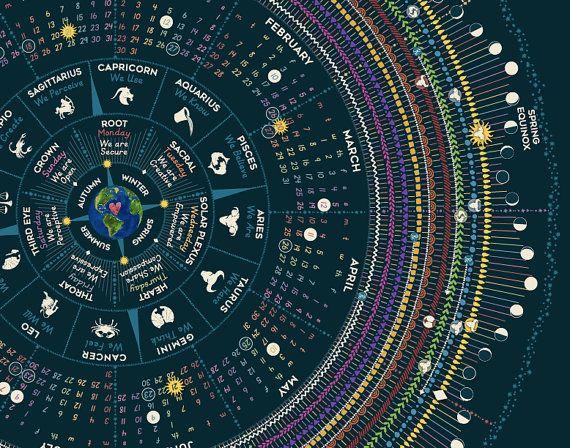 Cosmic Calendar Wallpaper : The best cosmic calendar ideas on pinterest moon