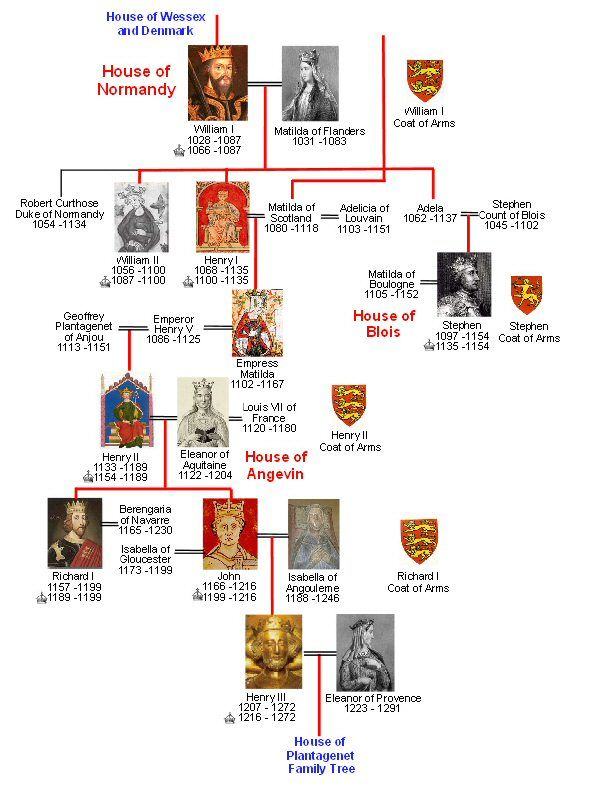 an overview of the royal house in englands history List of the members of the british royal family, listed alphabetically with   middleton grew up in chapel row, a village near newbury, berkshire, england  she studied art history in scotland at the university of st andrews, where she met .