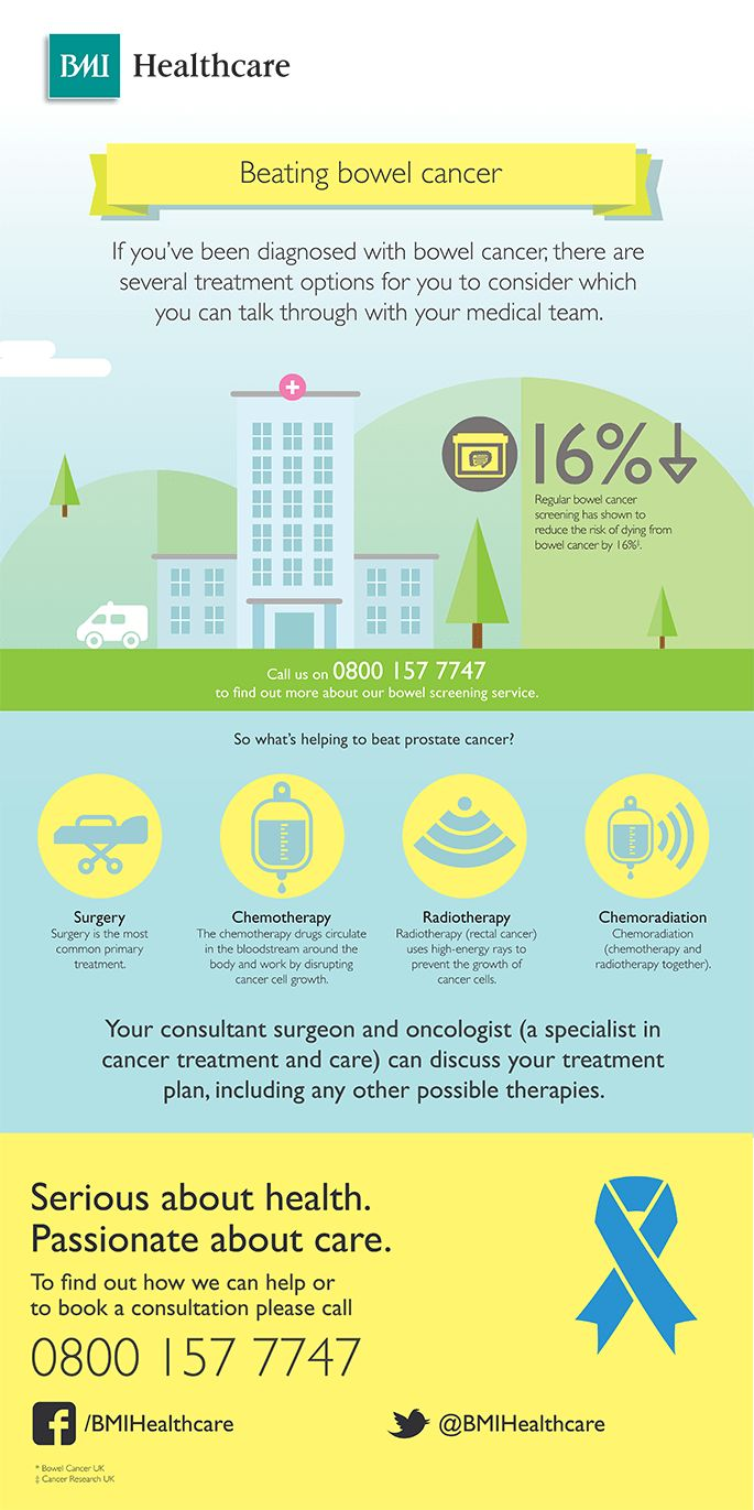 24 best health infographics images on pinterest info graphics bmi healthcare bowel cancer infographic view it here nvjuhfo Gallery