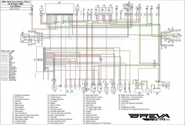 Dodge Ram 1500 Wiring Diagram Free Picture in 2020 | Dodge ram, Dodge ram  1500, DodgePinterest