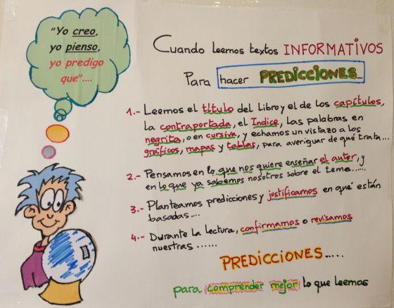 """CEIP """"Santa Bárbara"""". Matarrosa. León. Mural utilizado para reflexionar sobre la estrategia """"hacemos predicciones"""" con textos informativos (Curso 2013/2014)"""