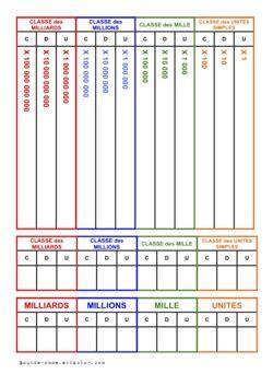 Tableaux de Mesure et de Numération | Bout de Gomme