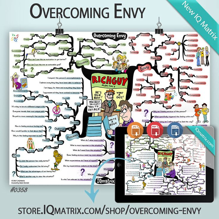 A new IQ Matrix is now available for download from the IQ Matrix Store. This map explores how to work through your feelings of envy in an optimal and helpful way.   The map is built upon the premise that we hurt our growth and development when we compare ourselves to others or try to live up to society's standards and expectations. Instead, we must focus on walking our own path rather than worrying so much about what other people do or don't do. In fact, we can use envy as a catalyst to make…