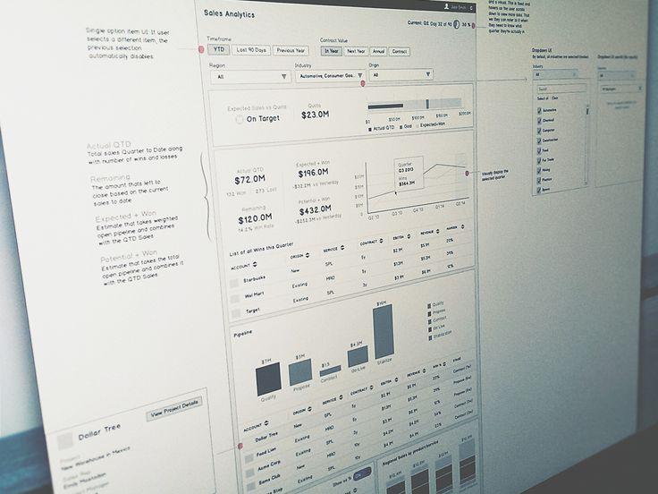 Dribbble - sales-analytics-lg.jpg by John Menard