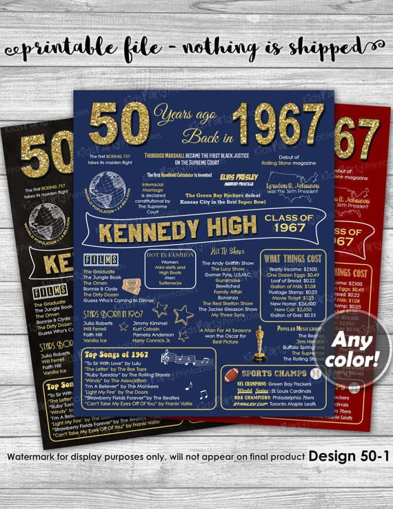 Class Reunion Decorations, 50th High School Reunion,  Class of 1967,  PRINTABLE Chalkboard Poster Sign Party Decoration Ideas Gift Graduated