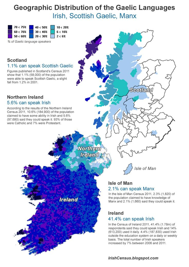 Geographic distribution of the Gaelic languages...Ireland, Scotland, Northern Ireland, Isle of Man, UK
