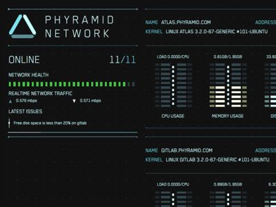 Here's another detail shot of our #server panel, heavily inspired by GMUNK's work. You can read about it at http://www.phyramid.com/blog/monitoring-servers-at-phyramid/. We hope to launch this as a #software product soon.
