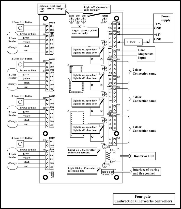 Awesome Wiring Diagram Of Door Access Control System  Diagrams  Digramssample  Diagramimages