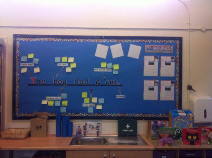 Literacy working wall..
