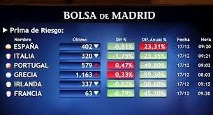 Trading Community - Borsa : Madrid negativa oggi 18/02/13 .Indice Ibex 35 -051%