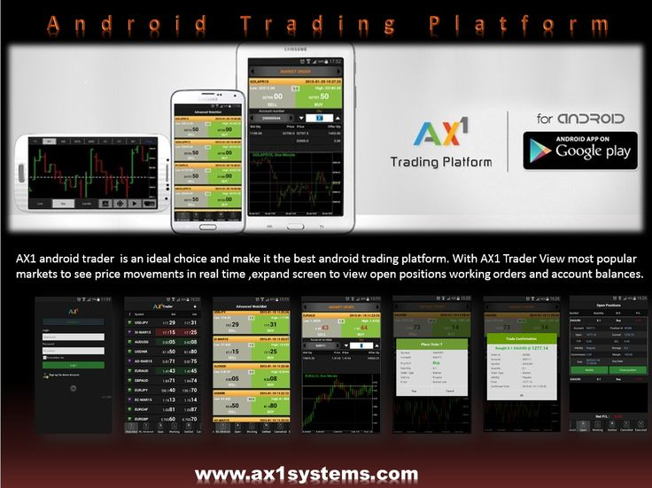 AX1 android trader  is an ideal choice and make it the best android trading platform.with AX1 Trader View most popular markets to see price movements in real time ,expand screen to view open positions working orders and account balances.