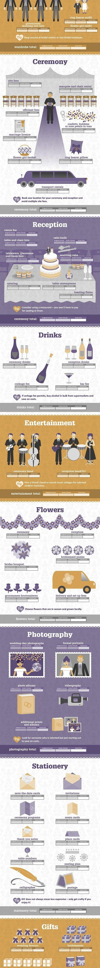 Ultimate wedding checklist . Thought of you jenn!