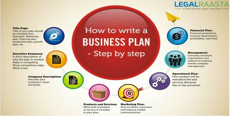 1864 best How to Start and Grow A Small Business images on Pinterest