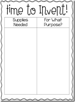 After learning about famous inventors, students could get into pairs to come up with an invention of their own! The students would have to make a plan, just like Thomas Edison or Alexander Graham Bell had to do. The students will be able to experience what it is like for inventors to create new things. This activity would be fun for the students! -KR