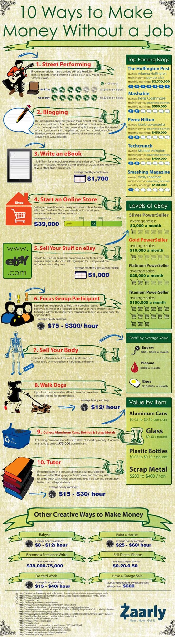 Tricks on How to Make Money without a Job [Infographic]