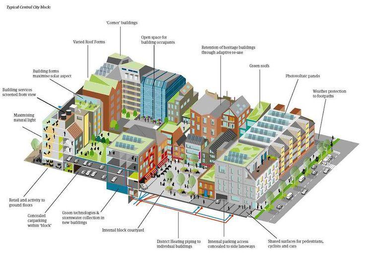 -Manual para observar al humano en la ciudad- ¿Por qué importa estudiar el comportamiento del humano en la ciudad? El urbanista Jan Gehl responde a esta pregunta en su nuevo libro Studying Public Life.